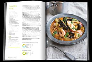 keto-kitchen-book4